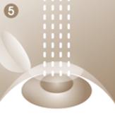 LASIKの流れ5